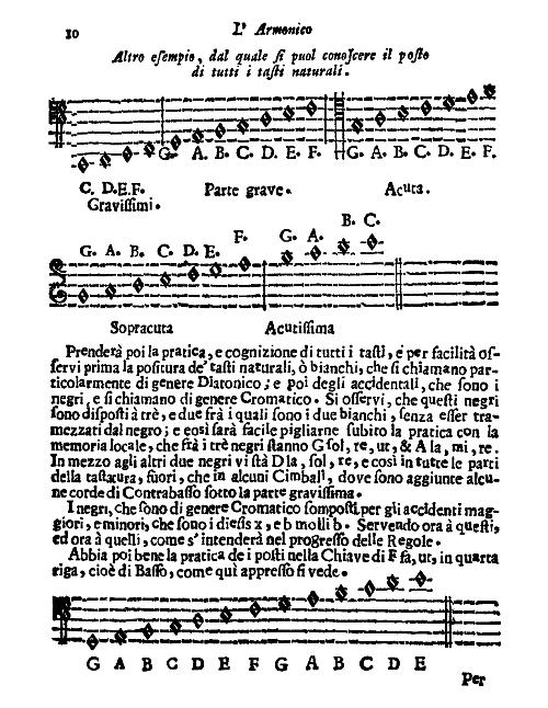 BI167 page2